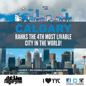 calgary 4th most livable city on earth economist intelligence unit livability index 2018